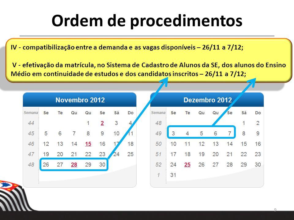 Ordem de procedimentos 9 IV - compatibilização entre a demanda e as vagas disponíveis – 26/11 a 7/12; V - efetivação da matrícula, no Sistema de Cadas