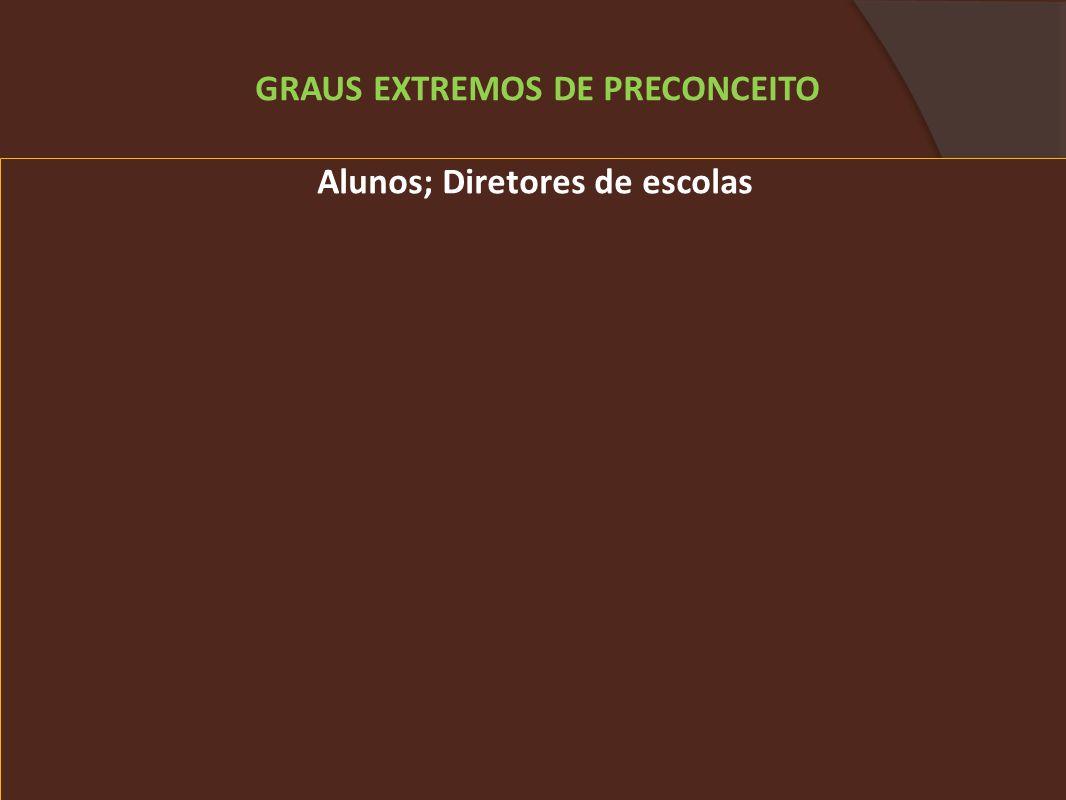 Alunos; Diretores de escolas GRAUS EXTREMOS DE PRECONCEITO