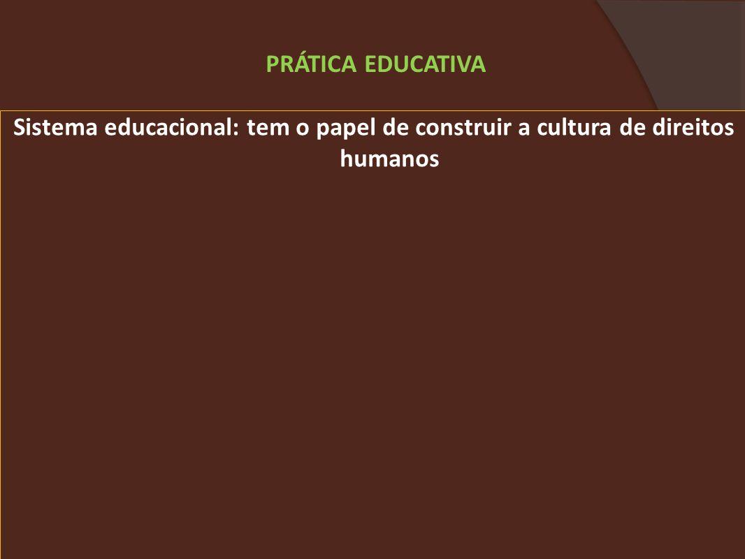 Sistema educacional: tem o papel de construir a cultura de direitos humanos PRÁTICA EDUCATIVA