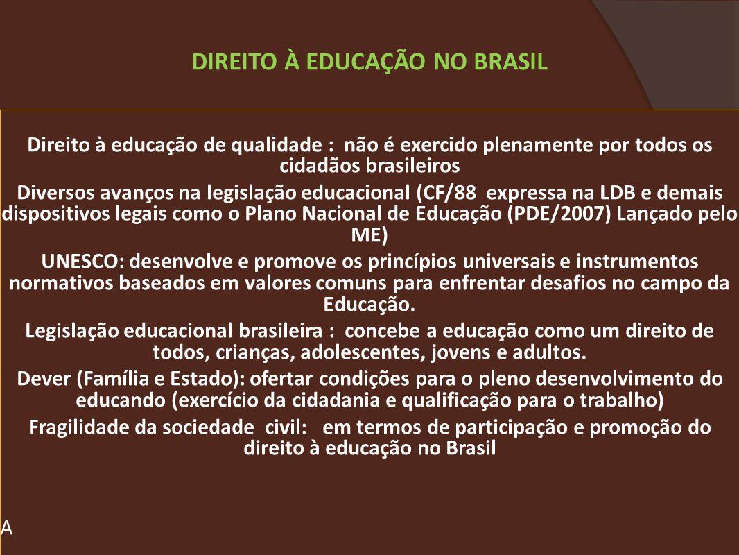 Direito à educação de qualidade : não é exercido plenamente por todos os cidadãos brasileiros Diversos avanços na legislação educacional (CF/88 expressa na LDB e demais dispositivos legais como o Plano Nacional de Educação (PDE/2007) Lançado pelo ME) UNESCO: desenvolve e promove os princípios universais e instrumentos normativos baseados em valores comuns para enfrentar desafios no campo da Educação.