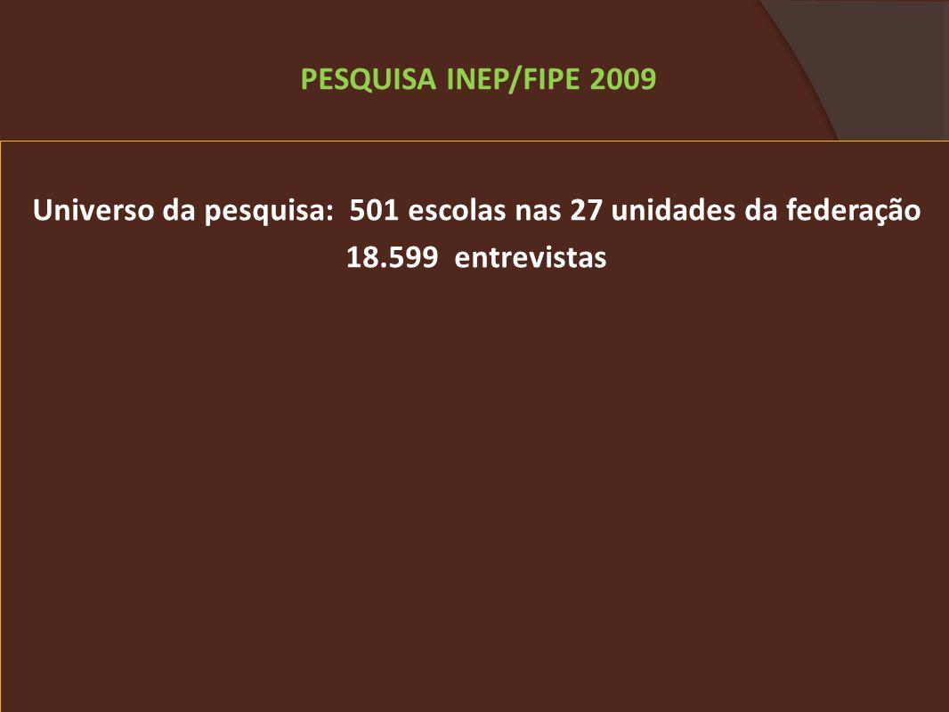 Universo da pesquisa: 501 escolas nas 27 unidades da federação 18.599 entrevistas PESQUISA INEP/FIPE 2009