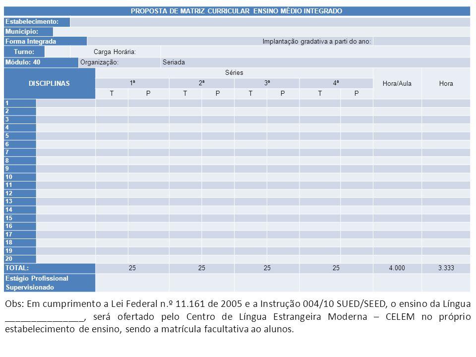 SECRETARIA DE ESTADO DA EDUCAÇÃO NÚCLEO REGIONAL DE EDUCAÇÃO DE TOLEDO DEPARTAMENTO DE EDUCAÇÃO E TRABALHO SECRETARIA DE ESTADO DA EDUCAÇÃO NÚCLEO REGIONAL DE EDUCAÇÃO DE TOLEDO DEPARTAMENTO DE EDUCAÇÃO E TRABALHO PROPOSTA DE MATRIZ CURRICULAR ENSINO MÉDIO INTEGRADO Estabelecimento: Município: Forma IntegradaImplantação gradativa a parti do ano: Turno: Carga Horária: Módulo: 40Organização:Seriada DISCIPLINAS Séries Hora/AulaHora 1ª2ª3ª4ª TPTPTPTP 1 2 3 4 5 6 7 8 9 10 11 12 13 14 15 16 17 18 19 20 TOTAL:25 4.0003.333 Estágio Profissional Supervisionado Obs: Em cumprimento a Lei Federal n.º 11.161 de 2005 e a Instrução 004/10 SUED/SEED, o ensino da Língua _______________, será ofertado pelo Centro de Língua Estrangeira Moderna – CELEM no próprio estabelecimento de ensino, sendo a matrícula facultativa ao alunos.