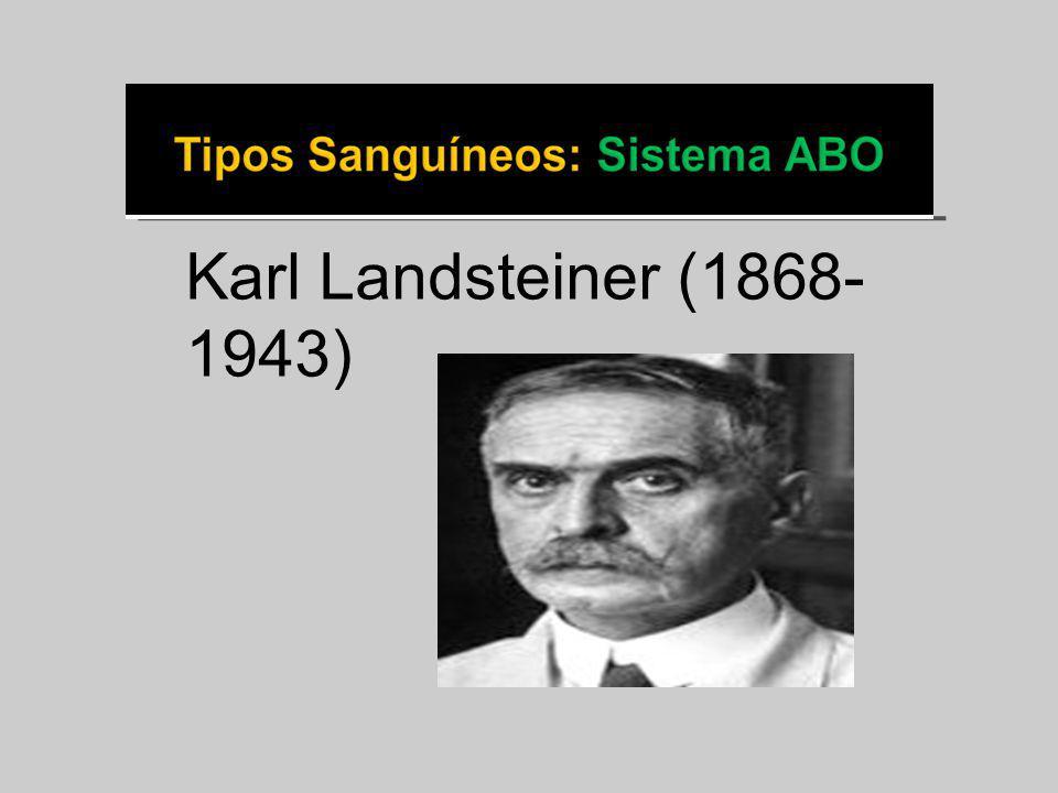 Karl Landsteiner (1868- 1943)