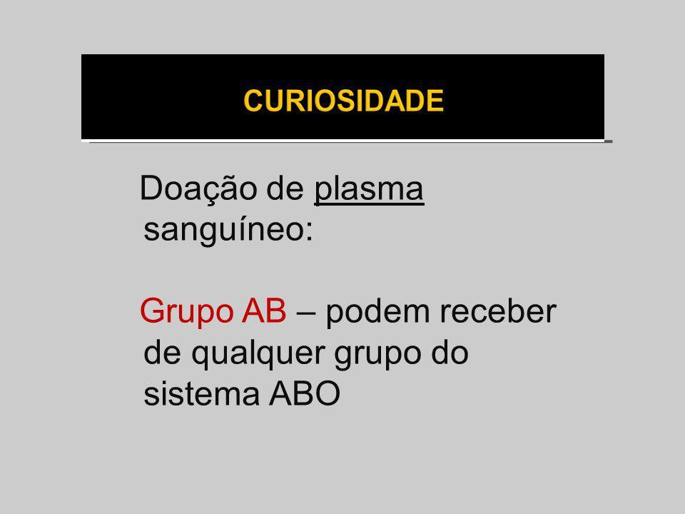 Doação de plasma sanguíneo: Grupo AB – podem receber de qualquer grupo do sistema ABO