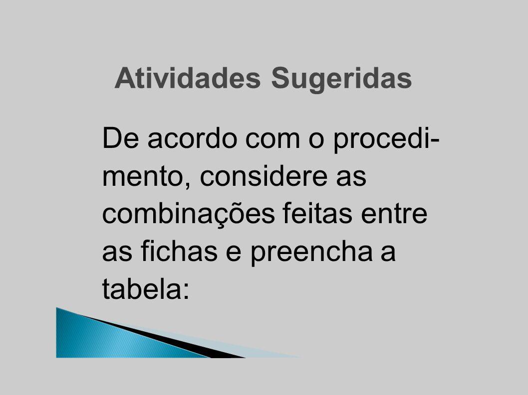 Atividades Sugeridas De acordo com o procedi- mento, considere as combinações feitas entre as fichas e preencha a tabela: