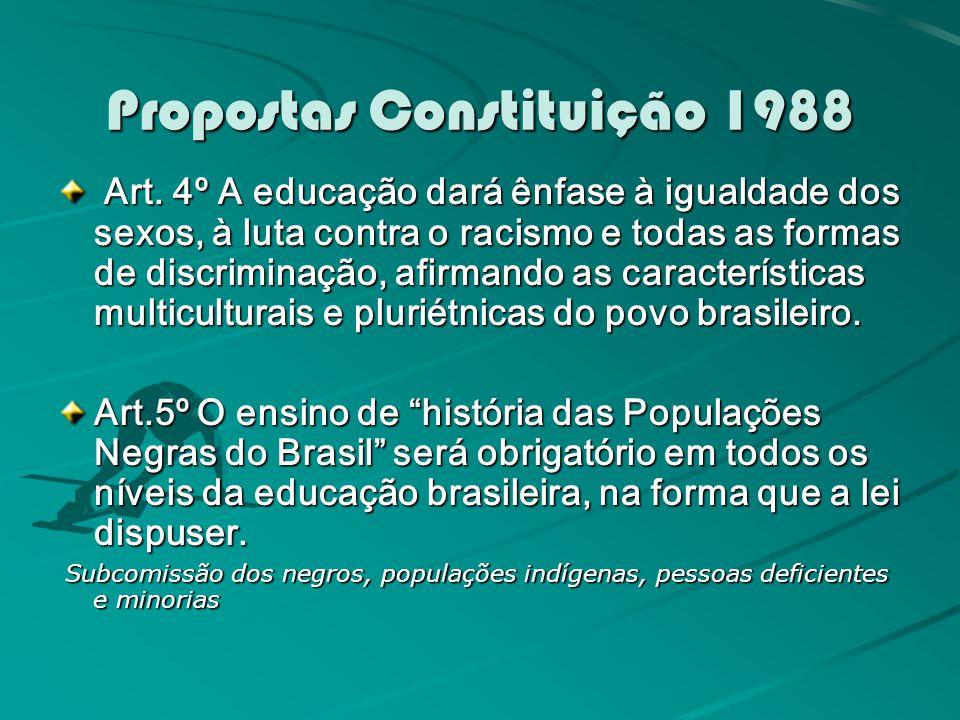 Propostas Constituição 1988 Art. 4º A educação dará ênfase à igualdade dos sexos, à luta contra o racismo e todas as formas de discriminação, afirmand
