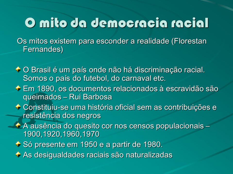 O mito da democracia racial Os mitos existem para esconder a realidade (Florestan Fernandes) Os mitos existem para esconder a realidade (Florestan Fernandes) O Brasil é um país onde não há discriminação racial.
