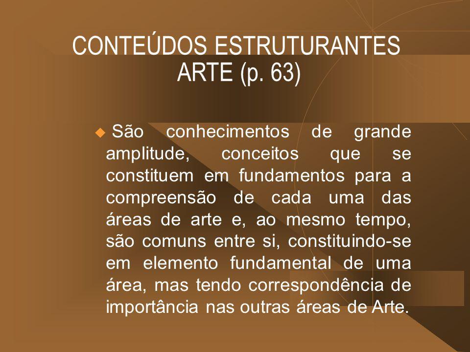CONTEÚDOS ESTRUTURANTES ARTE (p.