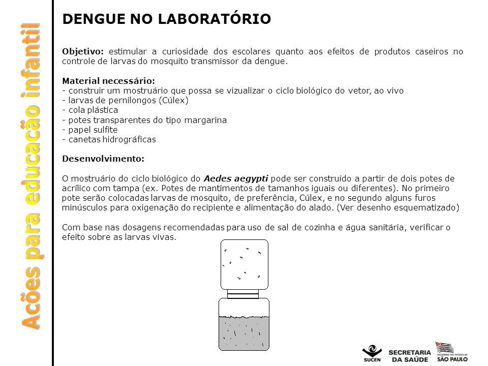 DENGUE NO LABORATÓRIO Objetivo: estimular a curiosidade dos escolares quanto aos efeitos de produtos caseiros no controle de larvas do mosquito transm