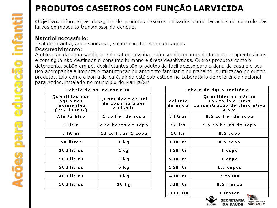 PRODUTOS CASEIROS COM FUNÇÃO LARVICIDA Objetivo: informar as dosagens de produtos caseiros utilizados como larvicida no controle das larvas do mosquit