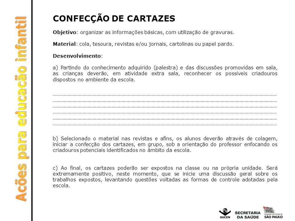CONFECÇÃO DE CARTAZES Objetivo: organizar as informações básicas, com utilização de gravuras. Material: cola, tesoura, revistas e/ou jornais, cartolin