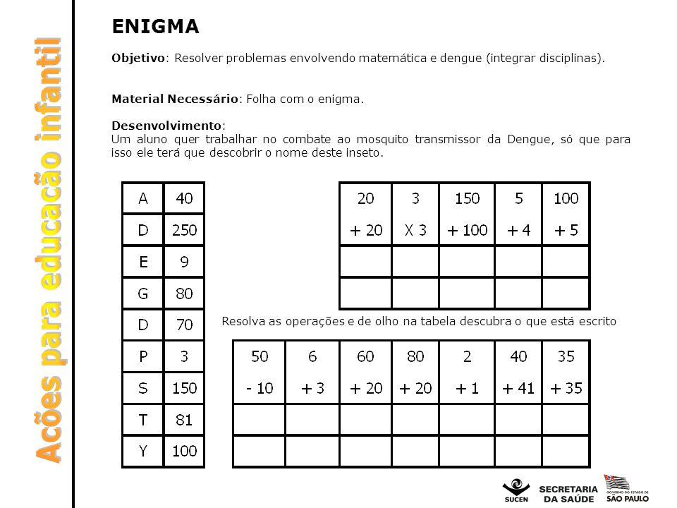 ENIGMA Objetivo: Resolver problemas envolvendo matemática e dengue (integrar disciplinas). Material Necessário: Folha com o enigma. Desenvolvimento: U
