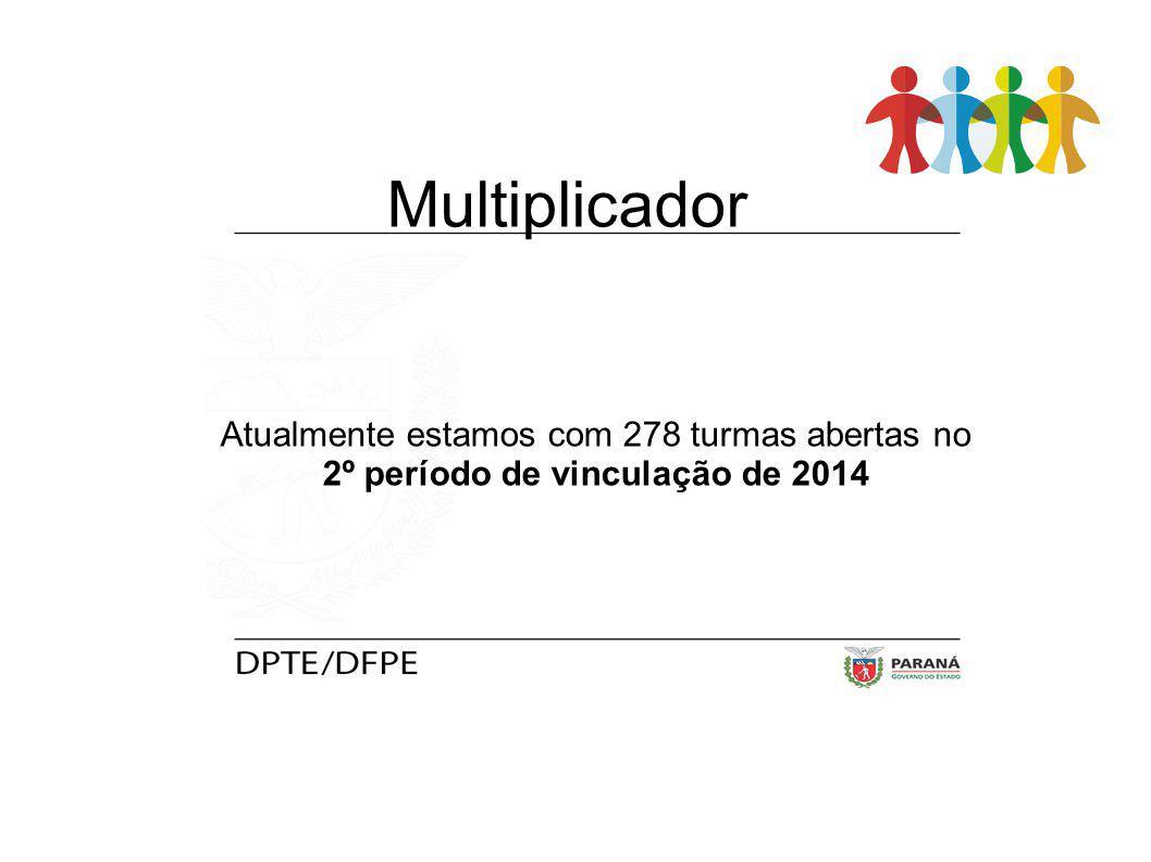 Atualmente estamos com 278 turmas abertas no 2º período de vinculação de 2014 Multiplicador