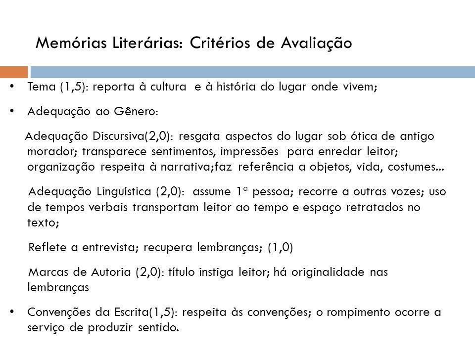 Tema (1,5): reporta à cultura e à história do lugar onde vivem; Adequação ao Gênero: Adequação Discursiva(2,0): resgata aspectos do lugar sob ótica de