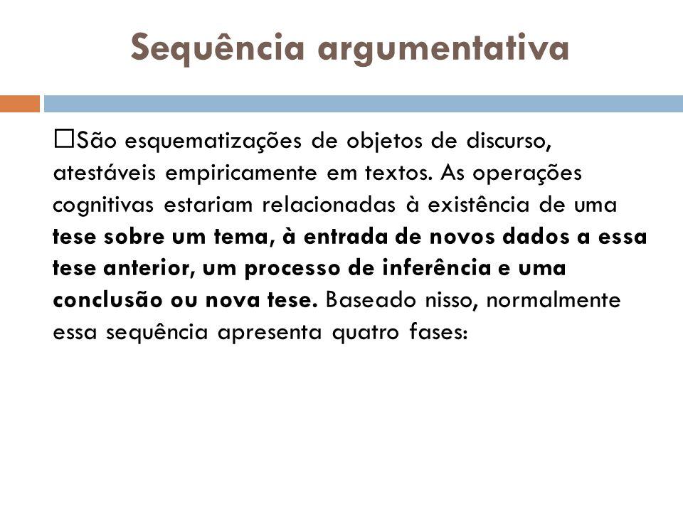 Sequência argumentativa São esquematizações de objetos de discurso, atestáveis empiricamente em textos. As operações cognitivas estariam relacionadas