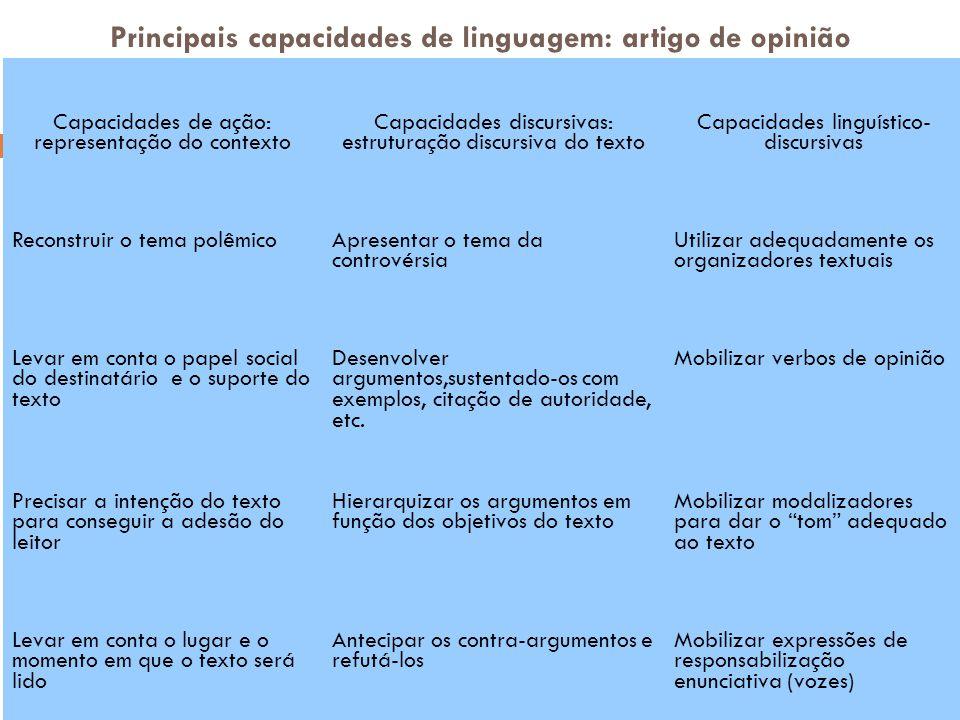 Principais capacidades de linguagem: artigo de opinião Capacidades de ação: representação do contexto Capacidades discursivas: estruturação discursiva