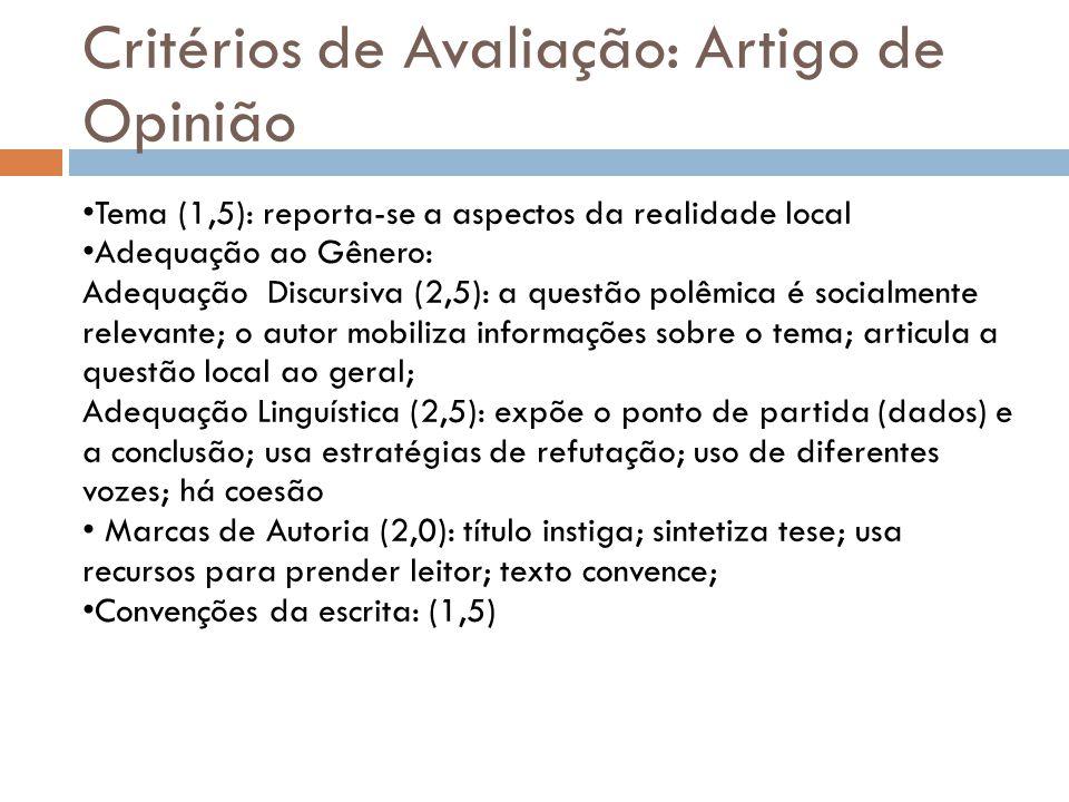 Critérios de Avaliação: Artigo de Opinião Tema (1,5): reporta-se a aspectos da realidade local Adequação ao Gênero: Adequação Discursiva (2,5): a questão polêmica é socialmente relevante; o autor mobiliza informações sobre o tema; articula a questão local ao geral; Adequação Linguística (2,5): expõe o ponto de partida (dados) e a conclusão; usa estratégias de refutação; uso de diferentes vozes; há coesão Marcas de Autoria (2,0): título instiga; sintetiza tese; usa recursos para prender leitor; texto convence; Convenções da escrita: (1,5)