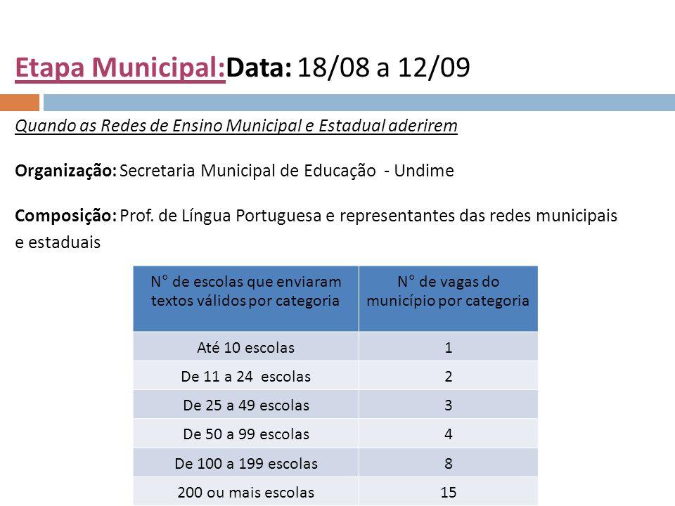 Etapa Municipal:Data: 18/08 a 12/09 Quando as Redes de Ensino Municipal e Estadual aderirem Organização: Secretaria Municipal de Educação - Undime Composição: Prof.