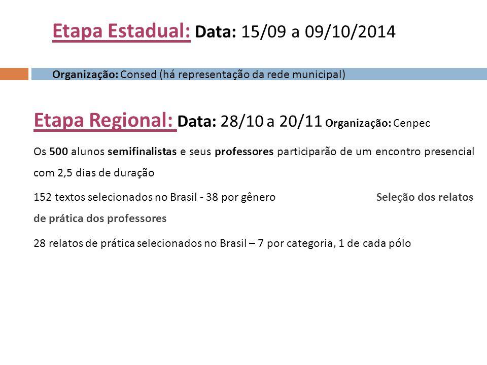 Etapa Estadual: Data: 15/09 a 09/10/2014 Organização: Consed (há representação da rede municipal) Etapa Regional: Data: 28/10 a 20/11 Organização: Cenpec Os 500 alunos semifinalistas e seus professores participarão de um encontro presencial com 2,5 dias de duração 152 textos selecionados no Brasil - 38 por gênero Seleção dos relatos de prática dos professores 28 relatos de prática selecionados no Brasil – 7 por categoria, 1 de cada pólo