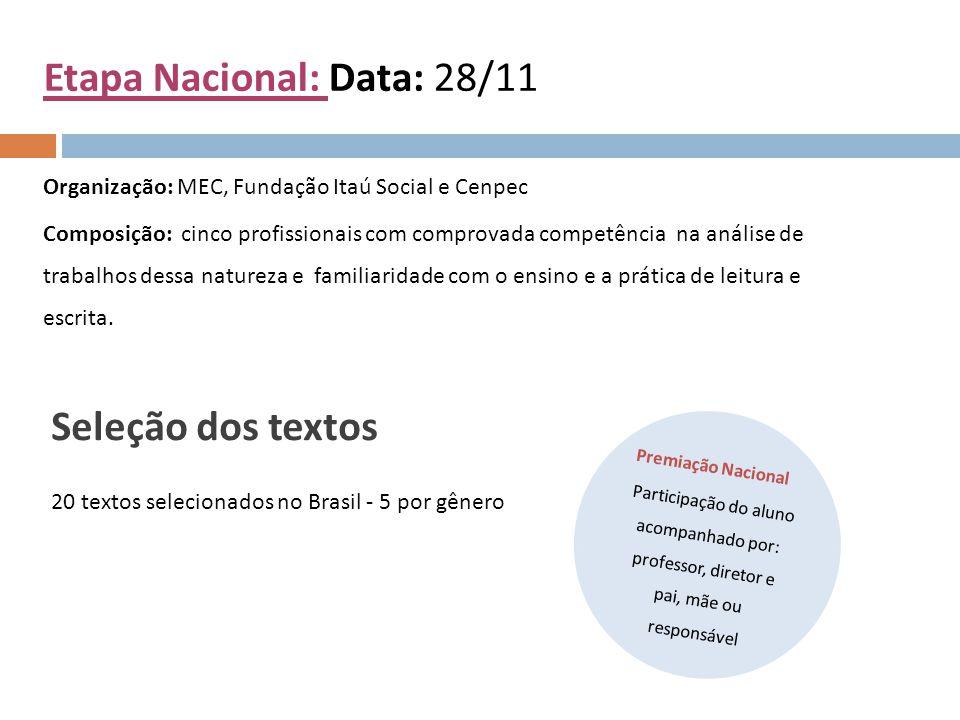 Etapa Nacional: Data: 28/11 Organização: MEC, Fundação Itaú Social e Cenpec Composição: cinco profissionais com comprovada competência na análise de trabalhos dessa natureza e familiaridade com o ensino e a prática de leitura e escrita.