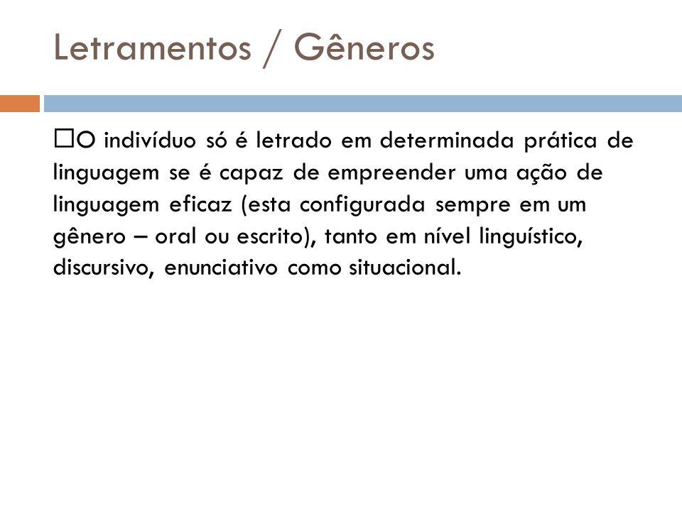 Letramentos / Gêneros O indivíduo só é letrado em determinada prática de linguagem se é capaz de empreender uma ação de linguagem eficaz (esta configu