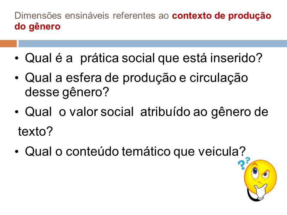 Dimensões ensináveis referentes ao contexto de produção do gênero Qual é a prática social que está inserido? Qual a esfera de produção e circulação de