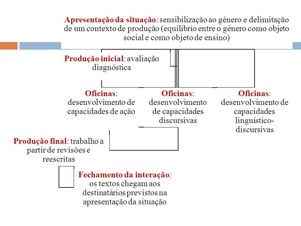 Apresentação da situação: sensibilização ao gênero e delimitação de um contexto de produção (equilíbrio entre o gênero como objeto social e como objet