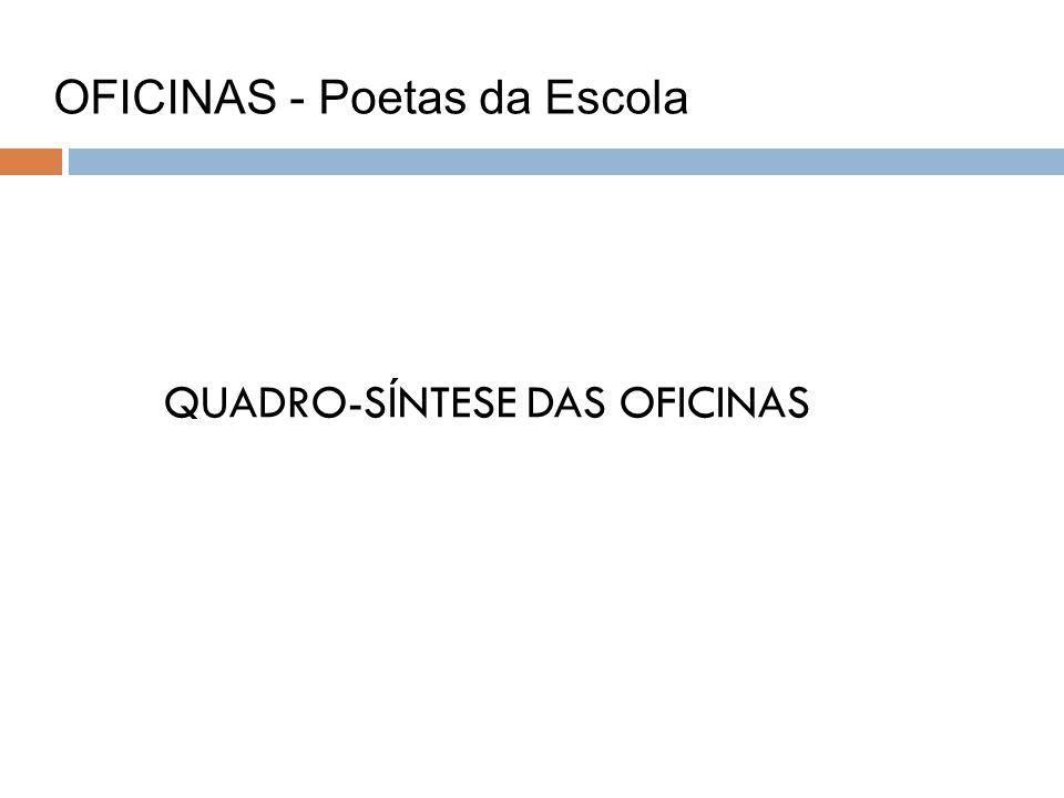 OFICINAS - Poetas da Escola QUADRO-SÍNTESE DAS OFICINAS