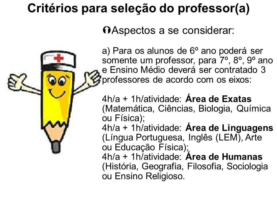 Critérios para seleção do professor(a) b) Para os alunos de 1º ao 3º ano do Esnino Médio deverá ser contratado 3 professores de acordo com os eixos: 5h/a + 1h/atividade: Área de Exatas (Matemática, Ciências, Biologia, Química ou Física); 5h/a + 1h/atividade: Área de Linguagens (Língua Portuguesa, Inglês (LEM), Arte ou Educação Física); 5h/a + 1h/atividade: Área de Humanas (História, Geografia, Filosofia, Sociologia ou Ensino Religioso.