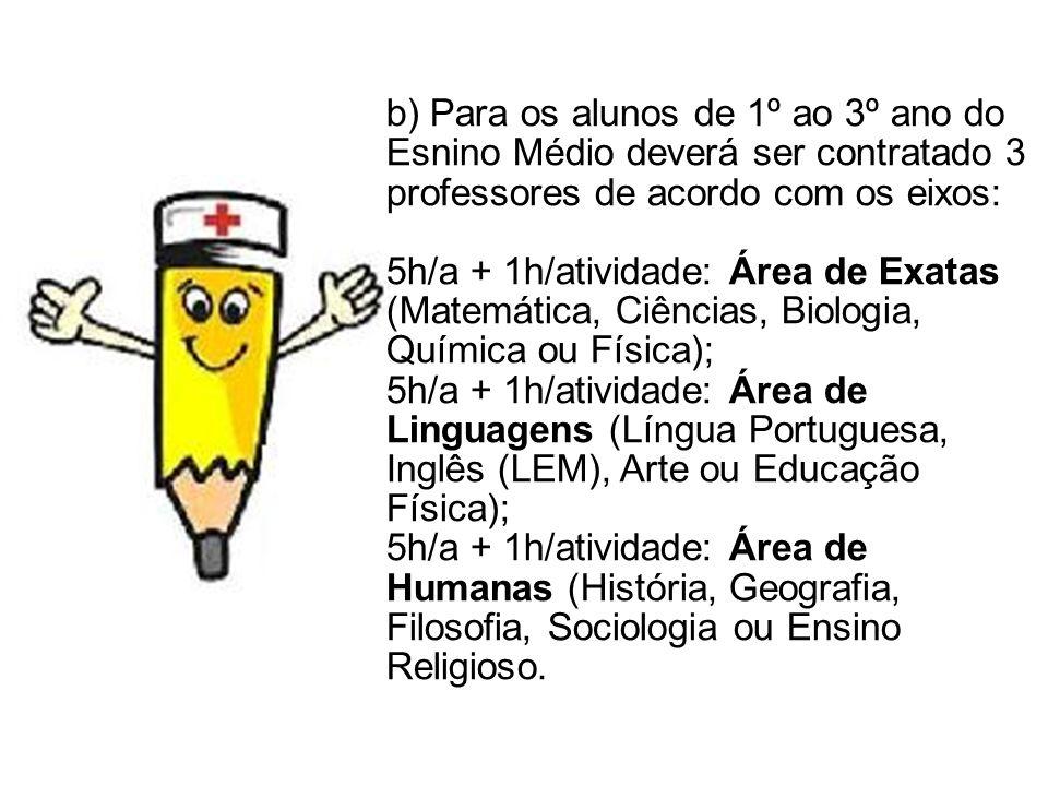 c) Para os alunos de 1º ao 3º ano do Ensino Médio por Bloco deverá ser contratado 3 professores de acordo com os eixos: Bloco I 2horas/aula: Área de Exatas (Matemática, Ciências, Biologia, Química ou Física); 10h/a + 2h/atividade: Área de Linguagens (Língua Portuguesa, Inglês (LEM), Arte ou Educação Física); 4h/a + 1h/atividade: Área de Humanas (História, Geografia, Filosofia, Sociologia ou Ensino Religioso.