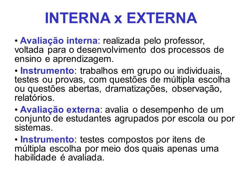 INTERNA x EXTERNA Avaliação interna: realizada pelo professor, voltada para o desenvolvimento dos processos de ensino e aprendizagem. Instrumento: tra