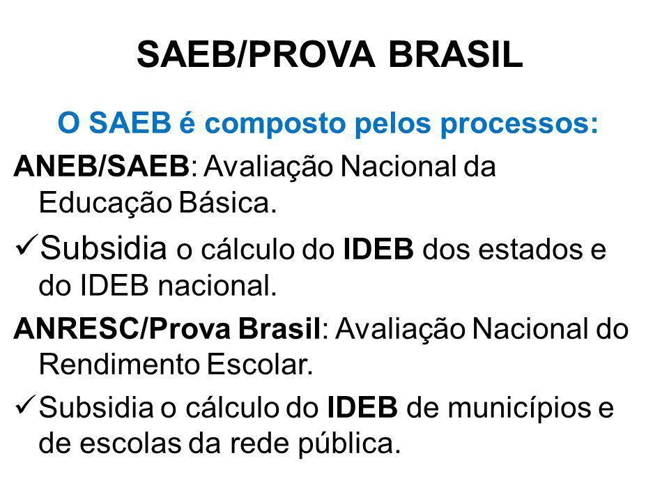 SAEB/PROVA BRASIL O SAEB é composto pelos processos: ANEB/SAEB: Avaliação Nacional da Educação Básica. Subsidia o cálculo do IDEB dos estados e do IDE