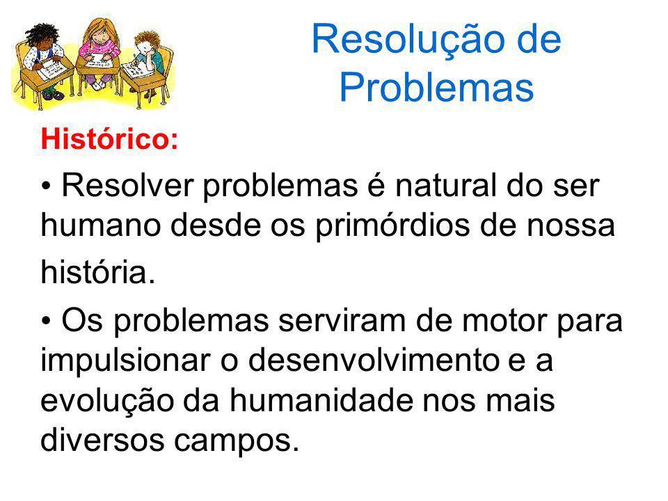 Resolução de Problemas Histórico: Resolver problemas é natural do ser humano desde os primórdios de nossa história. Os problemas serviram de motor par