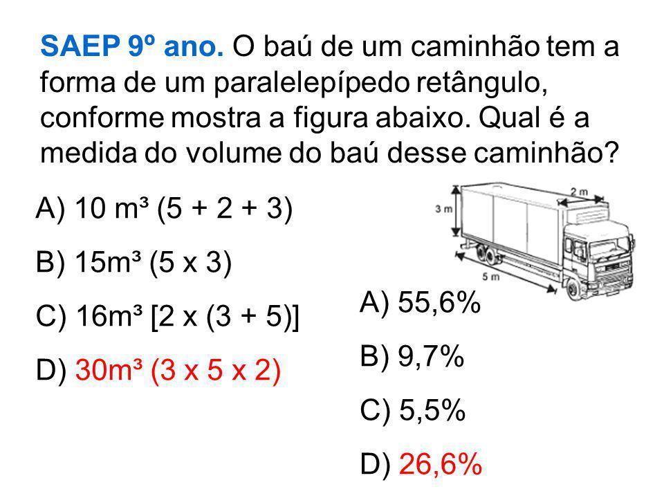 SAEP 9º ano. O baú de um caminhão tem a forma de um paralelepípedo retângulo, conforme mostra a figura abaixo. Qual é a medida do volume do baú desse