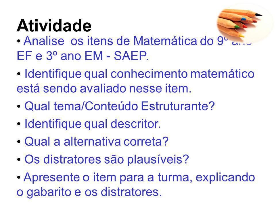Atividade Analise os itens de Matemática do 9º ano EF e 3º ano EM - SAEP. Identifique qual conhecimento matemático está sendo avaliado nesse item. Qua