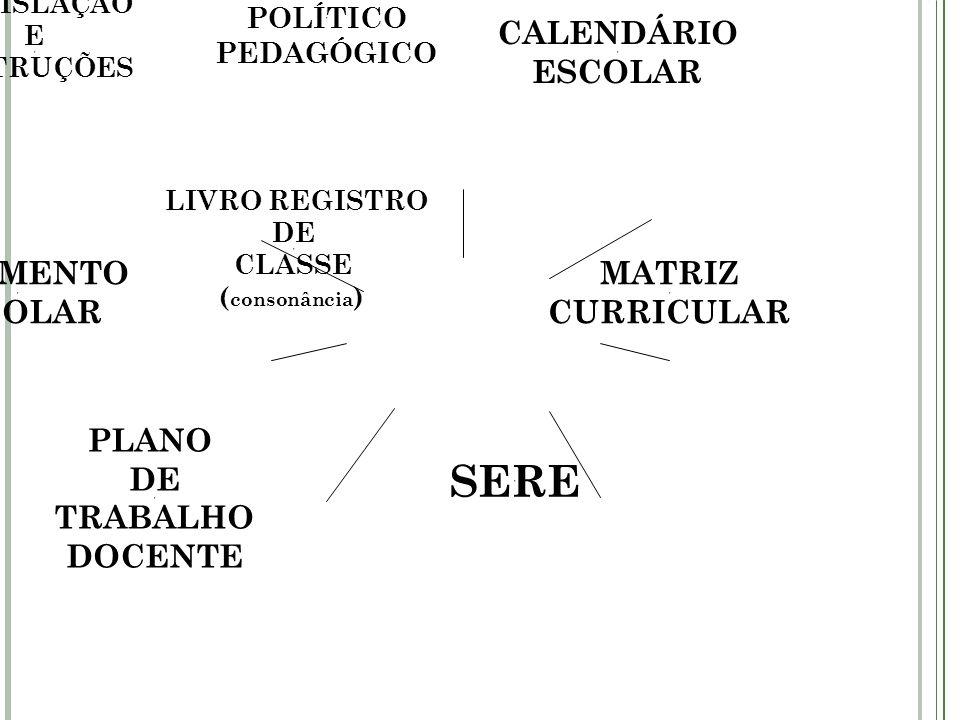 LIVRO REGISTRO DE CLASSE ( consonância ) LEGISLAÇÃO E INSTRUÇÕES CALENDÁRIO ESCOLAR MATRIZ CURRICULAR REGIMENTO ESCOLAR PROJETO POLÍTICO PEDAGÓGICO PL
