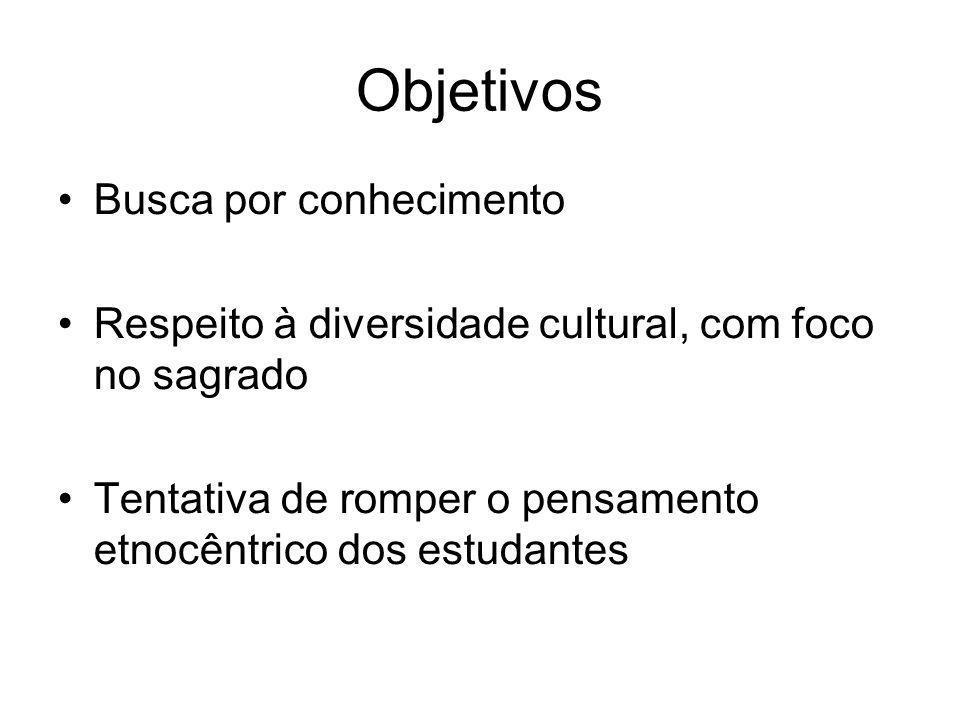 Objetivos Busca por conhecimento Respeito à diversidade cultural, com foco no sagrado Tentativa de romper o pensamento etnocêntrico dos estudantes