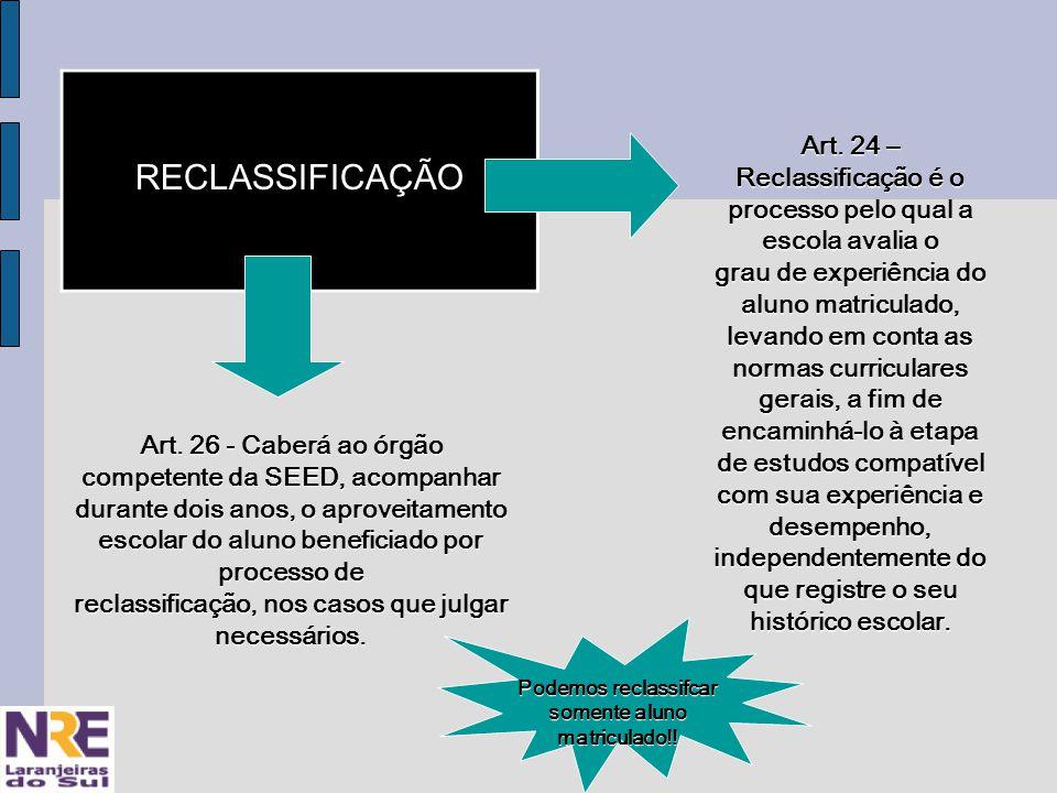 RECLASSIFICAÇÃO Art.