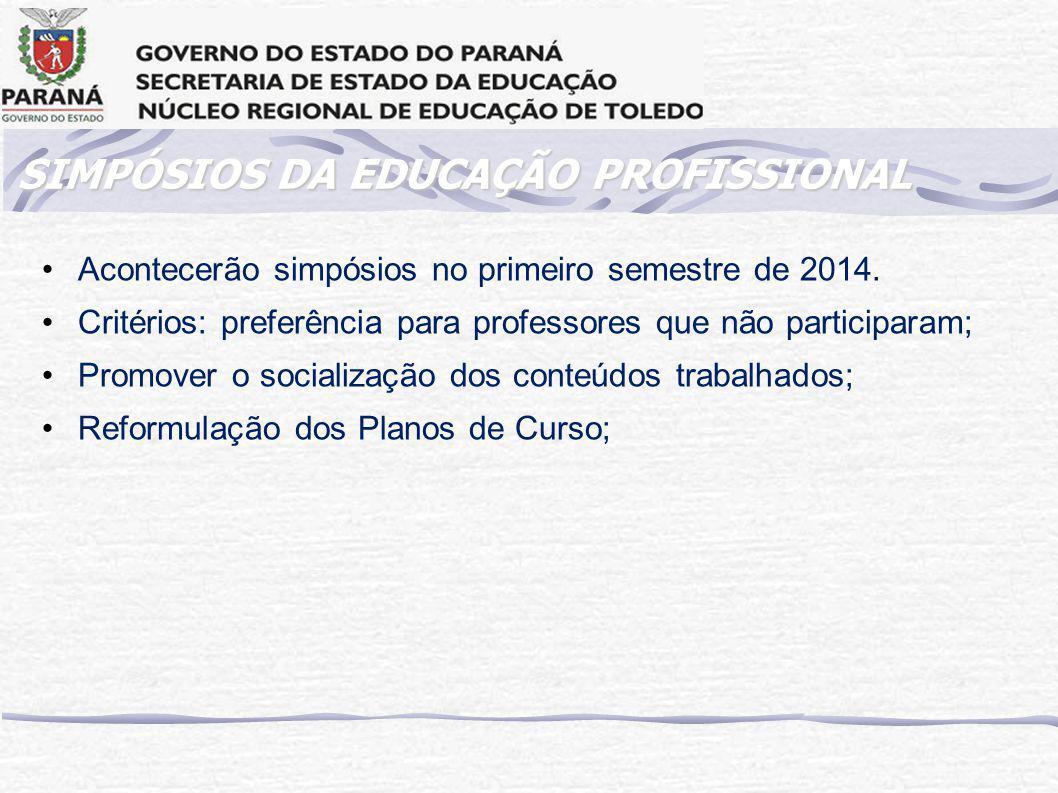 Acontecerão simpósios no primeiro semestre de 2014.