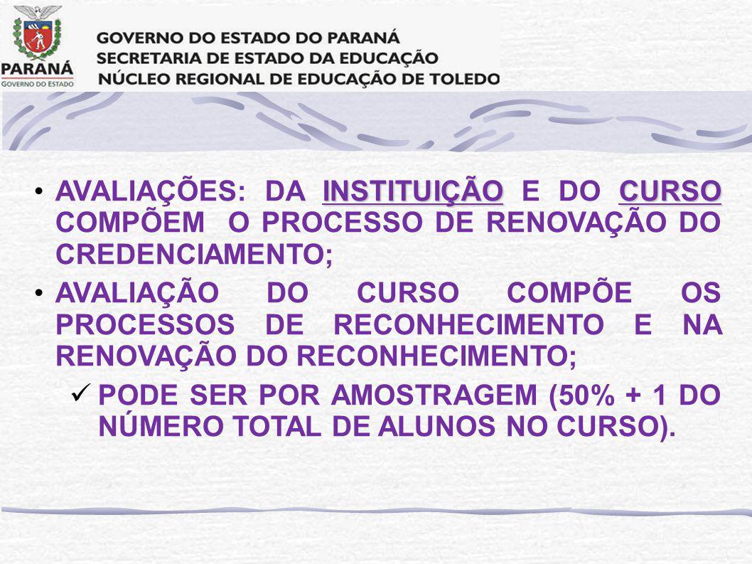 INSTITUIÇÃOCURSOAVALIAÇÕES: DA INSTITUIÇÃO E DO CURSO COMPÕEM O PROCESSO DE RENOVAÇÃO DO CREDENCIAMENTO; AVALIAÇÃO DO CURSO COMPÕE OS PROCESSOS DE RECONHECIMENTO E NA RENOVAÇÃO DO RECONHECIMENTO; PODE SER POR AMOSTRAGEM (50% + 1 DO NÚMERO TOTAL DE ALUNOS NO CURSO).