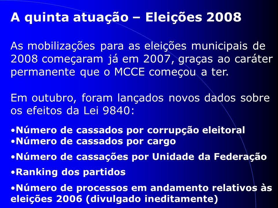 A quinta atuação – Eleições 2008 As mobilizações para as eleições municipais de 2008 começaram já em 2007, graças ao caráter permanente que o MCCE começou a ter.