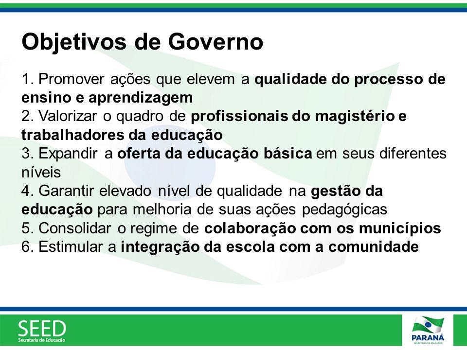 Objetivos de Governo 1. Promover ações que elevem a qualidade do processo de ensino e aprendizagem 2. Valorizar o quadro de profissionais do magistéri