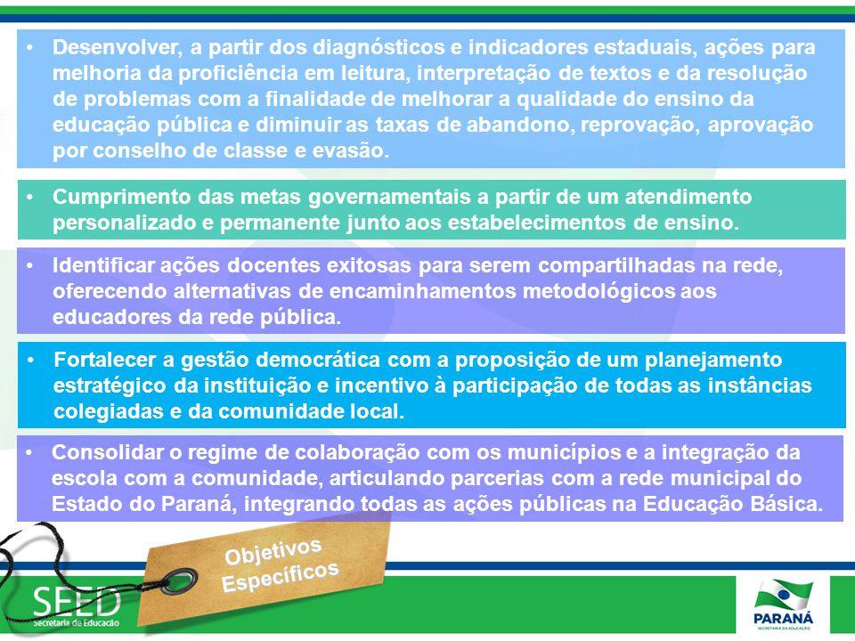 ObjetivosEspecíficos Desenvolver, a partir dos diagnósticos e indicadores estaduais, ações para melhoria da proficiência em leitura, interpretação de