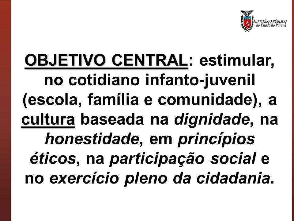 UNIVERSO DE ATUAÇÃO: Brasil: crianças e adolescentes: 61 milhões de habitantes: 35,9% da população.