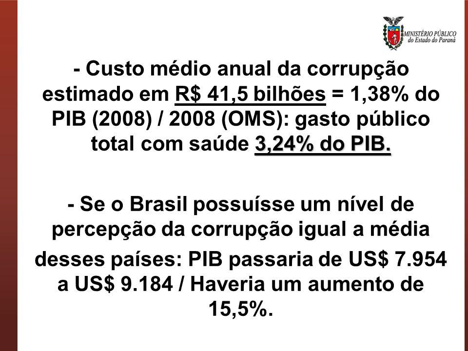 DIRETRIZES PARA 2012 DIRETRIZES PARA 2012: Importância do 1º Voto e das Eleições Municipais: Voto: não é mera obrigação, mas conquista democrática (direito).