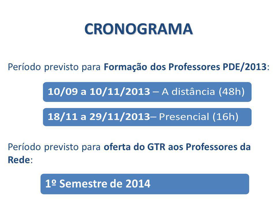 CRONOGRAMA Período previsto para Formação dos Professores PDE/2013: Período previsto para oferta do GTR aos Professores da Rede: