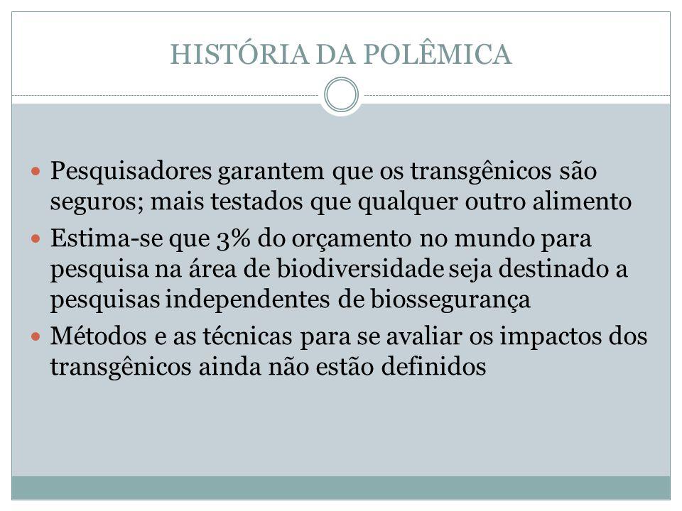 HISTÓRIA DA POLÊMICA Pesquisadores garantem que os transgênicos são seguros; mais testados que qualquer outro alimento Estima-se que 3% do orçamento n