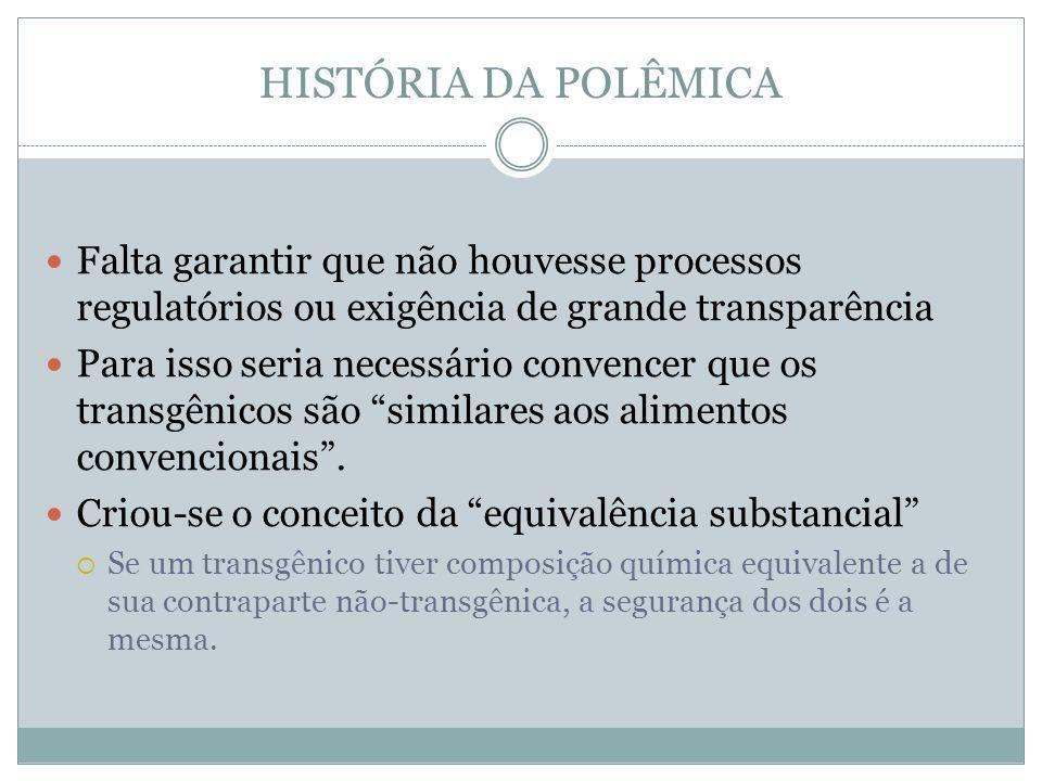 HISTÓRIA DA POLÊMICA Falta garantir que não houvesse processos regulatórios ou exigência de grande transparência Para isso seria necessário convencer