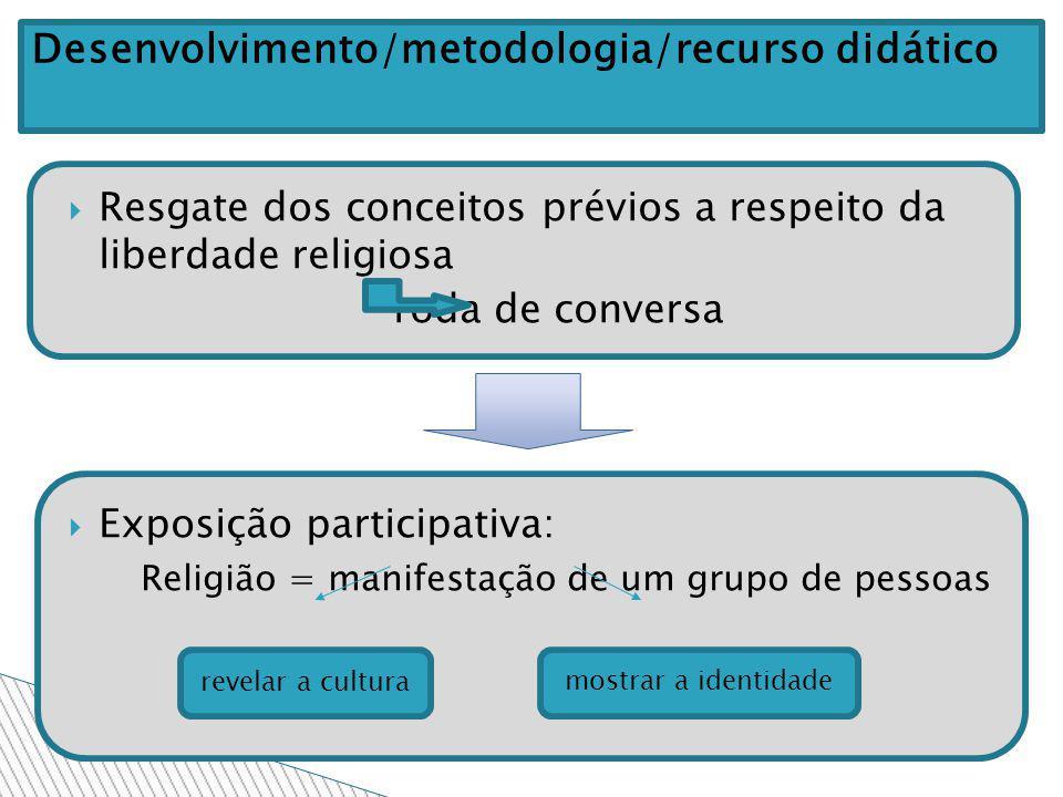 Resgate dos conceitos prévios a respeito da liberdade religiosa roda de conversa Exposição participativa: Religião = manifestação de um grupo de pessoas Desenvolvimento/metodologia/recurso didático revelar a culturamostrar a identidade