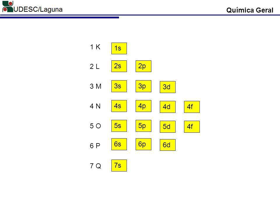Química Geral 1 K 2 L 3 M 4 N 5 O 6 P 7 Q 1s 2s 3s 4s 5s 6s 7s 2p 3p 4p 5p 6p 3d 4d 5d 6d 4f